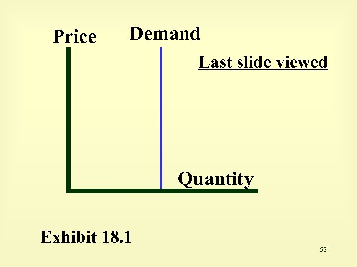 Price Demand Last slide viewed Quantity Exhibit 18. 1 52