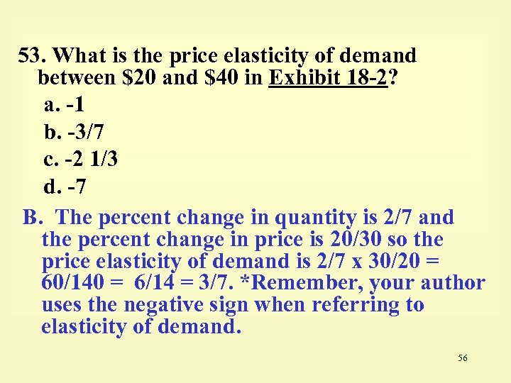 53. What is the price elasticity of demand between $20 and $40 in Exhibit