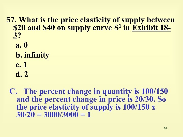 57. What is the price elasticity of supply between $20 and $40 on supply