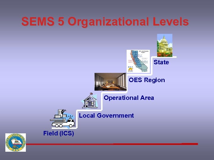 SEMS 5 Organizational Levels State OES Region Operational Area Local Government Field (ICS)
