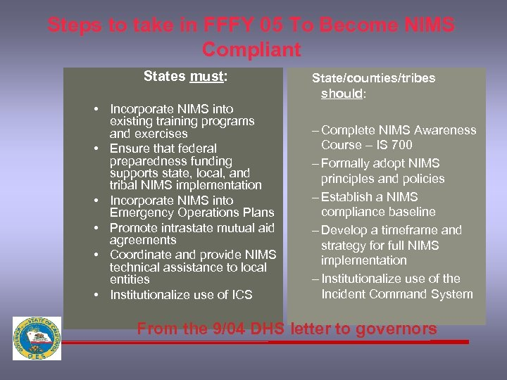 Steps to take in FFFY 05 To Become NIMS Compliant States must: • Incorporate