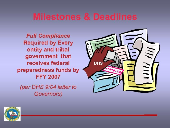 Milestones & Deadlines Full Compliance Required by Every entity and tribal government that receives