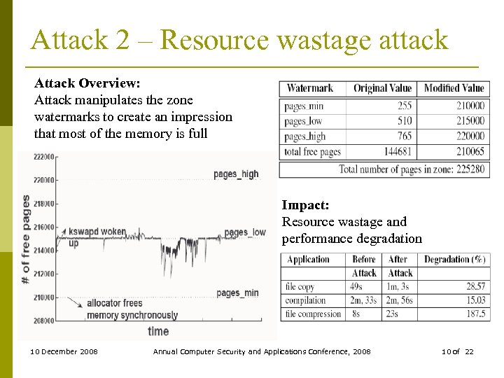 Attack 2 – Resource wastage attack Attack Overview: Attack manipulates the zone watermarks to