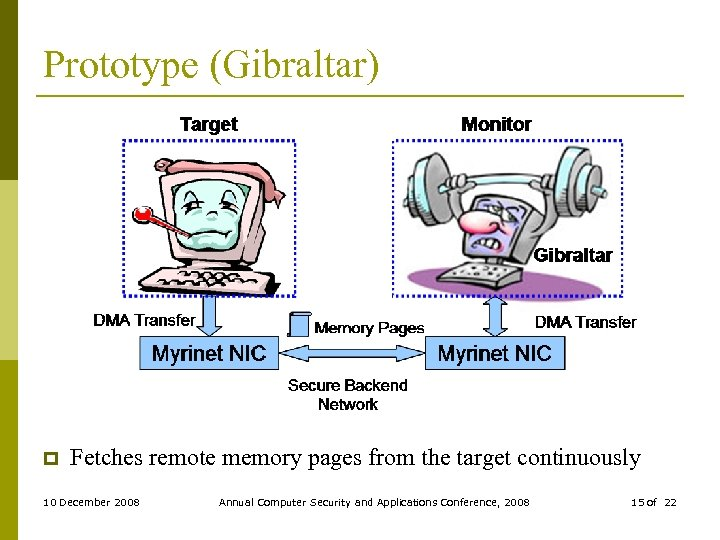 Prototype (Gibraltar) p Fetches remote memory pages from the target continuously 10 December 2008