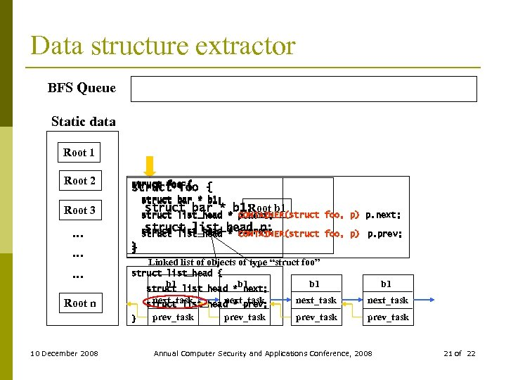 Data structure extractor BFS Queue Static data Root 1 Root 2 struct foo {