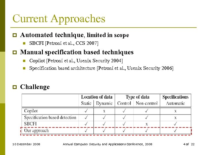 Current Approaches p Automated technique, limited in scope n p Manual specification based techniques
