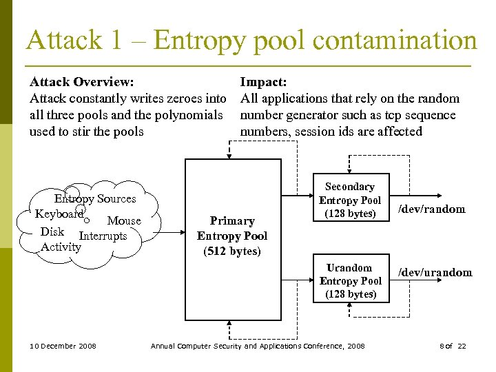 Attack 1 – Entropy pool contamination Attack Overview: Attack constantly writes zeroes into all