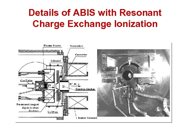 Details of ABIS with Resonant Charge Exchange Ionization