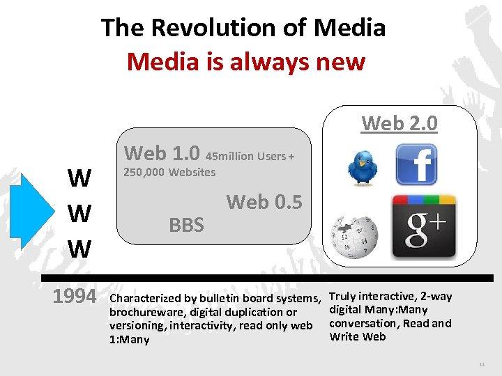 The Revolution of Media is always new Web 2. 0 W W W 1994