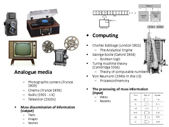 • Computing • • • Analogue media – Photographic camera (France 1839) –