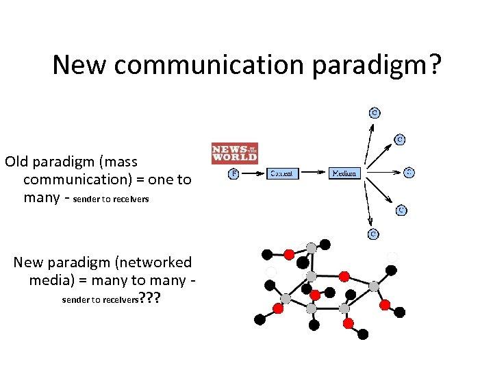 New communication paradigm? Old paradigm (mass communication) = one to many - sender to