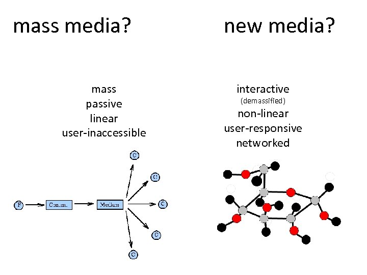 mass media? mass passive linear user-inaccessible new media? interactive (demassified) non-linear user-responsive networked