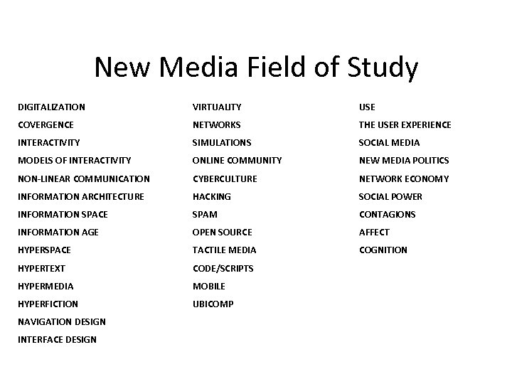 New Media Field of Study DIGITALIZATION VIRTUALITY USE COVERGENCE NETWORKS THE USER EXPERIENCE INTERACTIVITY