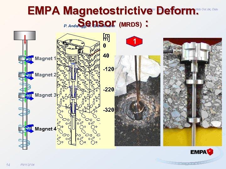 EMPA Magnetostrictive Deform. Sensor (MRDS) : NABin: Deform. of Asphalt Mixtures 26 th Oct