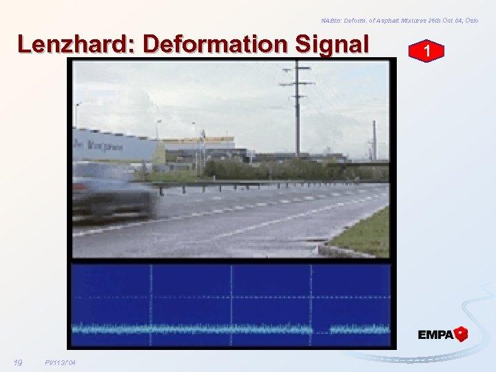 NABin: Deform. of Asphalt Mixtures 26 th Oct 04, Oslo Lenzhard: Deformation Signal 19
