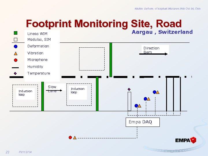NABin: Deform. of Asphalt Mixtures 26 th Oct 04, Oslo Footprint Monitoring Site, Road