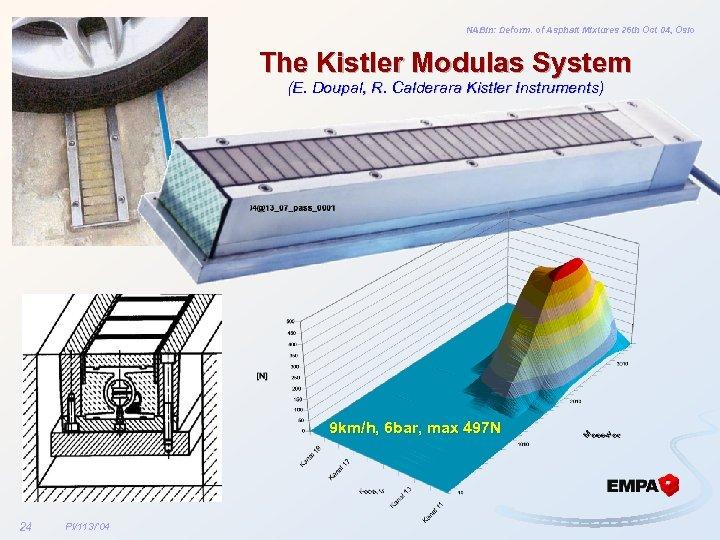NABin: Deform. of Asphalt Mixtures 26 th Oct 04, Oslo The Kistler Modulas System