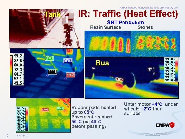 NABin: Deform. of Asphalt Mixtures 26 th Oct 04, Oslo Tank IR: Traffic (Heat