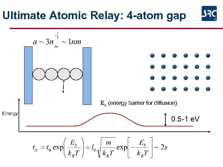 Nanoelectronic Memory Devices Space-Time-Energy Trade-offs