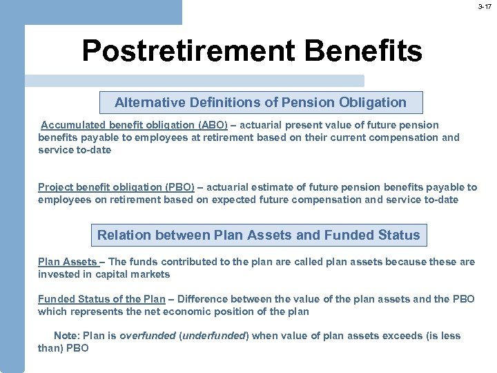 3 -17 Postretirement Benefits Alternative Definitions of Pension Obligation Accumulated benefit obligation (ABO) –