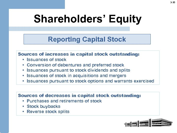 3 -36 Shareholders' Equity Reporting Capital Stock Sources of increases in capital stock outstanding: