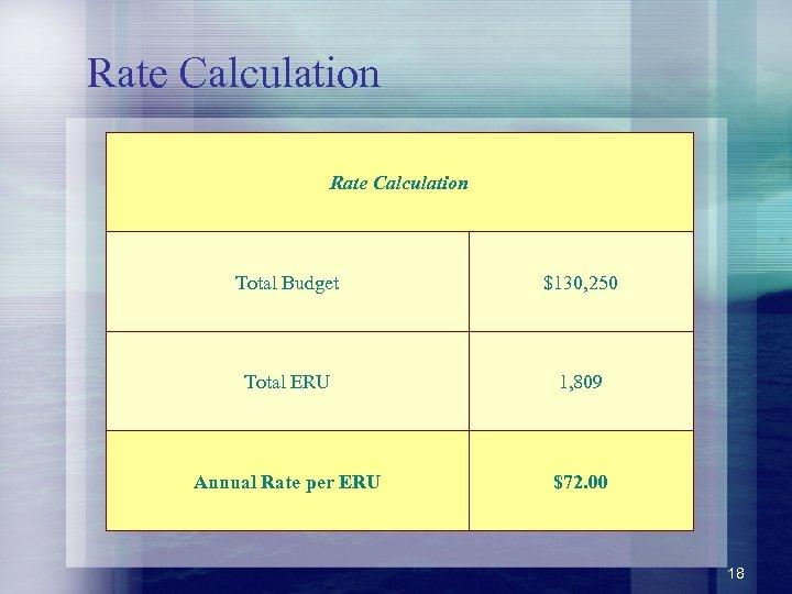 Rate Calculation Total Budget $130, 250 Total ERU 1, 809 Annual Rate per ERU