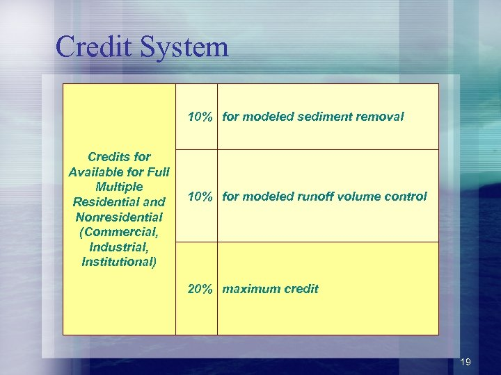 Credit System 10% for modeled sediment removal Credits for Available for Full Multiple Residential