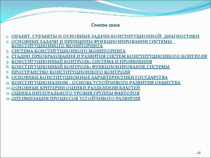 Список схем 1. ОБЪЕКТ, СУБЪЕКТЫ И ОСНОВНЫЕ ЗАДАЧИ КОНСТИТУЦИОННОЙ ДИАГНОСТИКИ 2. ОСНОВНЫЕ ЗАДАЧИ И