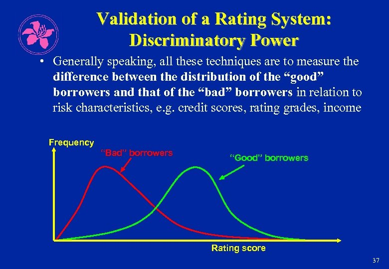 Validation of a Rating System: Discriminatory Power • Generally speaking, all these techniques are