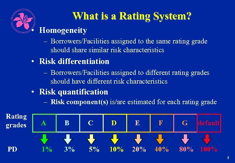 What is a Rating System? • Homogeneity – Borrowers/Facilities assigned to the same rating