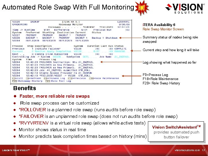 Automated Role Swap With Full Monitoring i. TERA Availability 6 Role Swap Monitor Screen