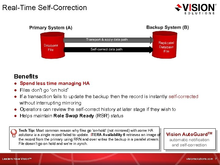 Real-Time Self-Correction Benefits ● Spend less time managing HA ● Files don't go 'on