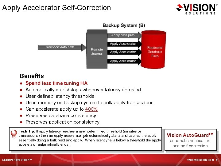 Apply Accelerator Self-Correction Benefits ● ● ● ● Spend less time tuning HA Automatically
