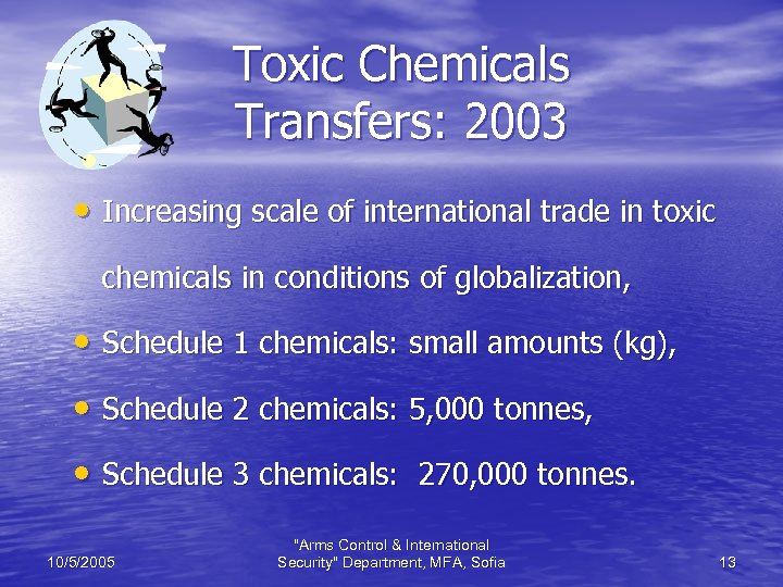 Toxic Chemicals Transfers: 2003 • Increasing scale of international trade in toxic chemicals in
