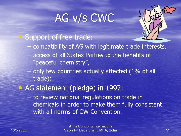AG v/s CWC • Support of free trade: – compatibility of AG with legitimate