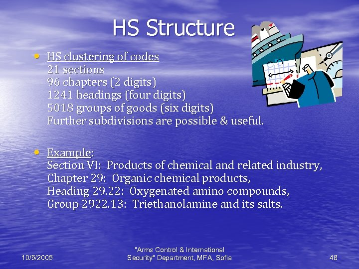 HS Structure • HS clustering of codes 21 sections 96 chapters (2 digits) 1241