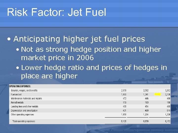 Risk Factor: Jet Fuel • Anticipating higher jet fuel prices • Not as strong