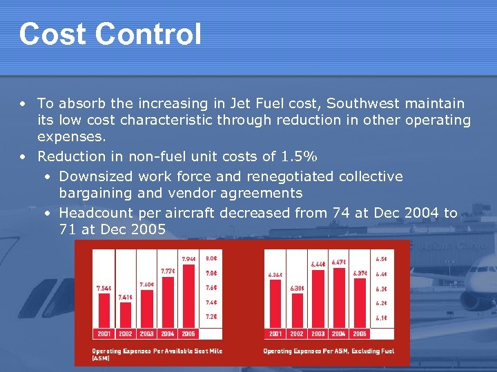 Cost Control • To absorb the increasing in Jet Fuel cost, Southwest maintain its