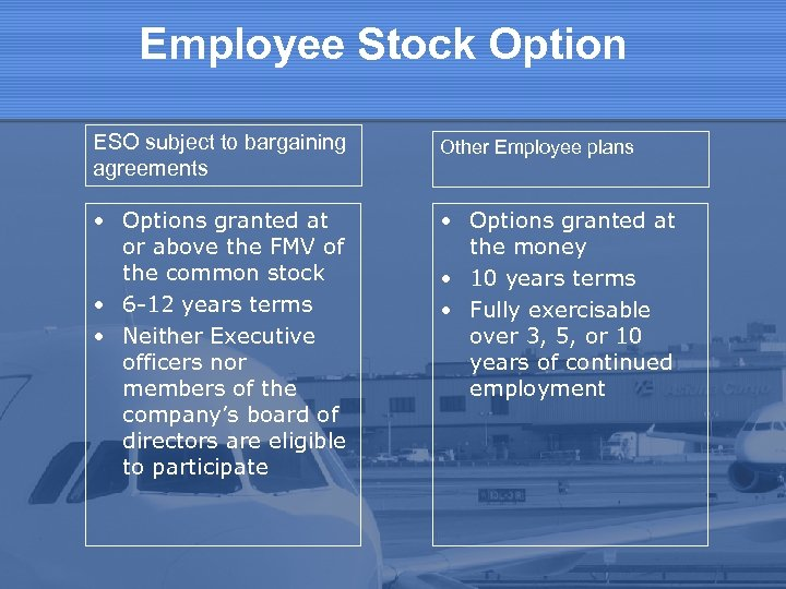 Employee Stock Option ESO subject to bargaining agreements Other Employee plans • Options granted