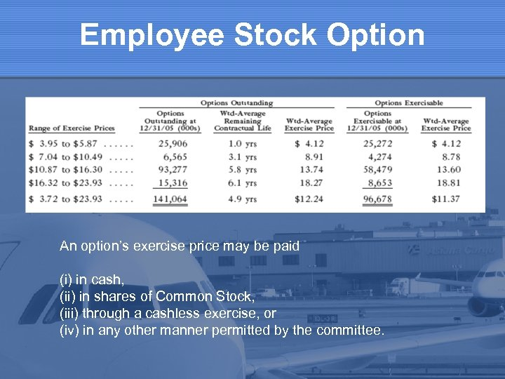 Employee Stock Option An option's exercise price may be paid (i) in cash, (ii)