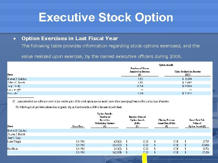 Executive Stock Option • Option Exercises in Last Fiscal Year The following table provides