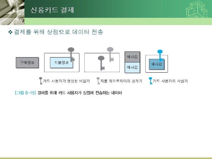 신용카드 결제 v 결제를 위해 상점으로 데이터 전송
