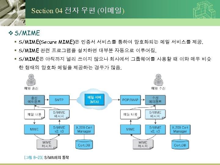 Section 04 전자 우편 (이메일) v S/MIME § S/MIME(Secure MIME)은 인증서 서비스를 통하여 암호화되는