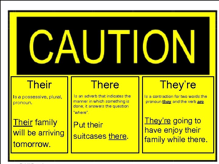 Their Is a possessive, plural, pronoun. Their family will be arriving tomorrow. There Is