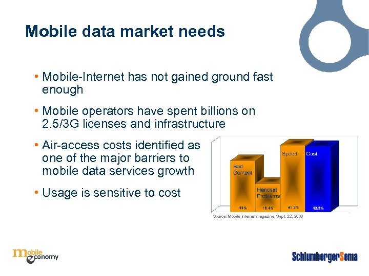 Mobile data market needs • Mobile-Internet has not gained ground fast enough • Mobile