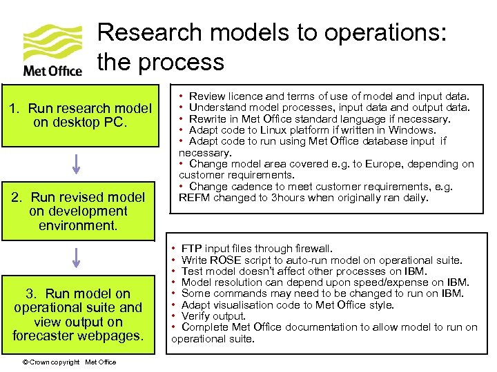 Research models to operations: the process 1. Run research model on desktop PC. 2.