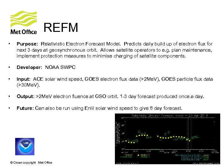 REFM • Purpose: Relativistic Electron Forecast Model. Predicts daily build up of electron flux