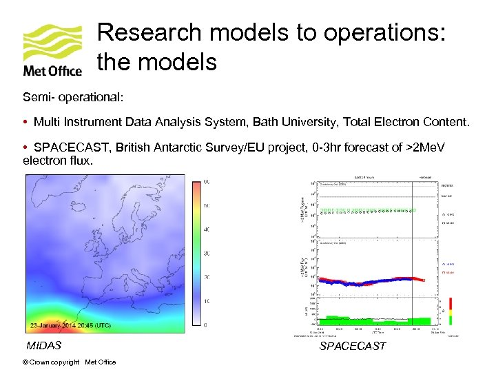 Research models to operations: the models Semi- operational: • Multi Instrument Data Analysis System,