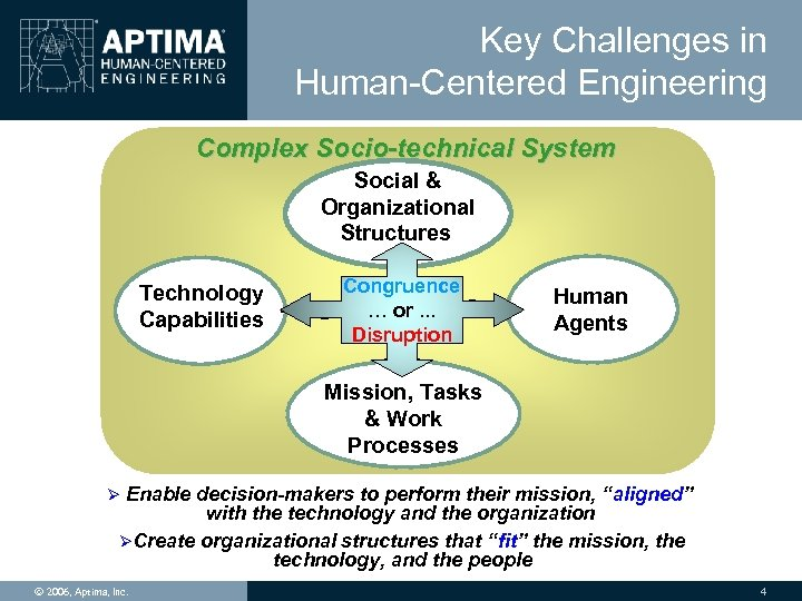 Key Challenges in Human-Centered Engineering Complex Socio-technical System Social & Organizational Structures Technology Capabilities