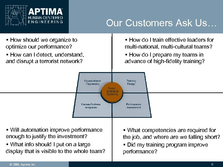 Our Customers Ask Us… § How should we organize to optimize our performance? §